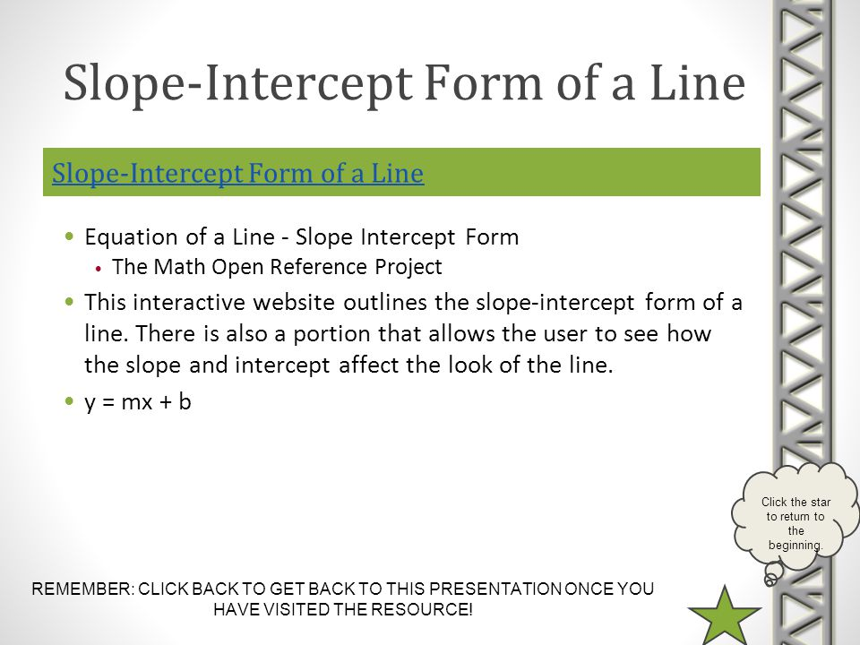Slope-Intercept Form of a Line