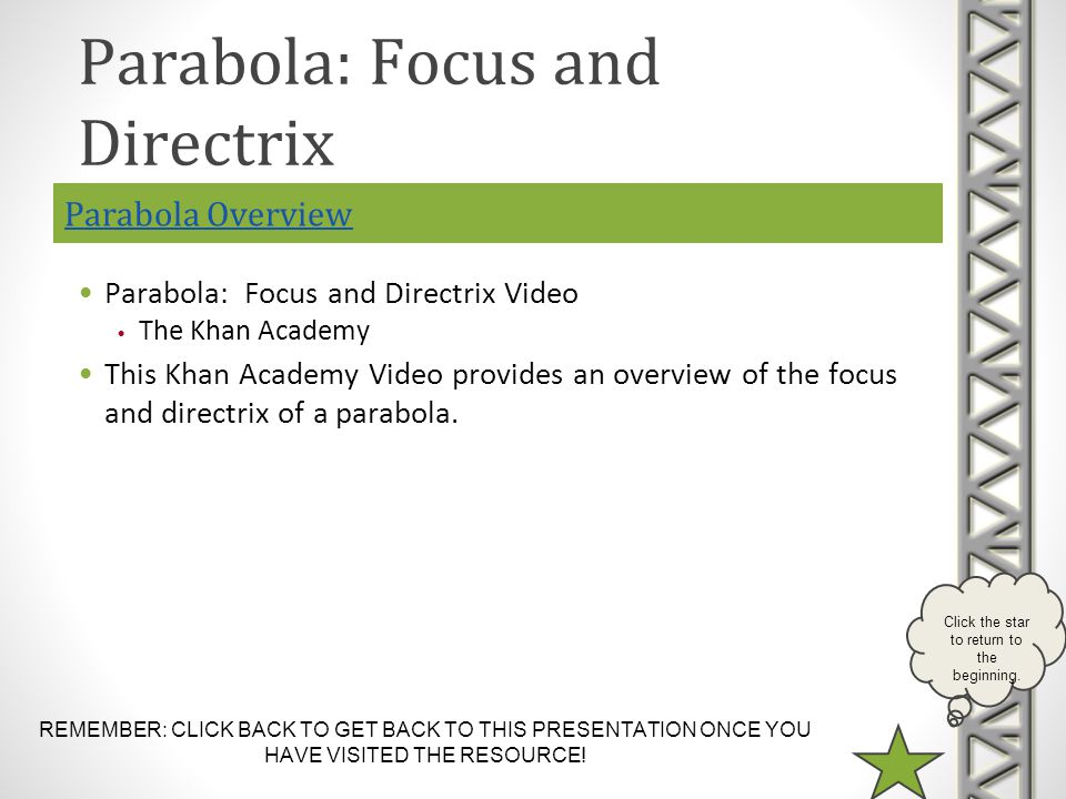 Parabola: Focus and Directrix