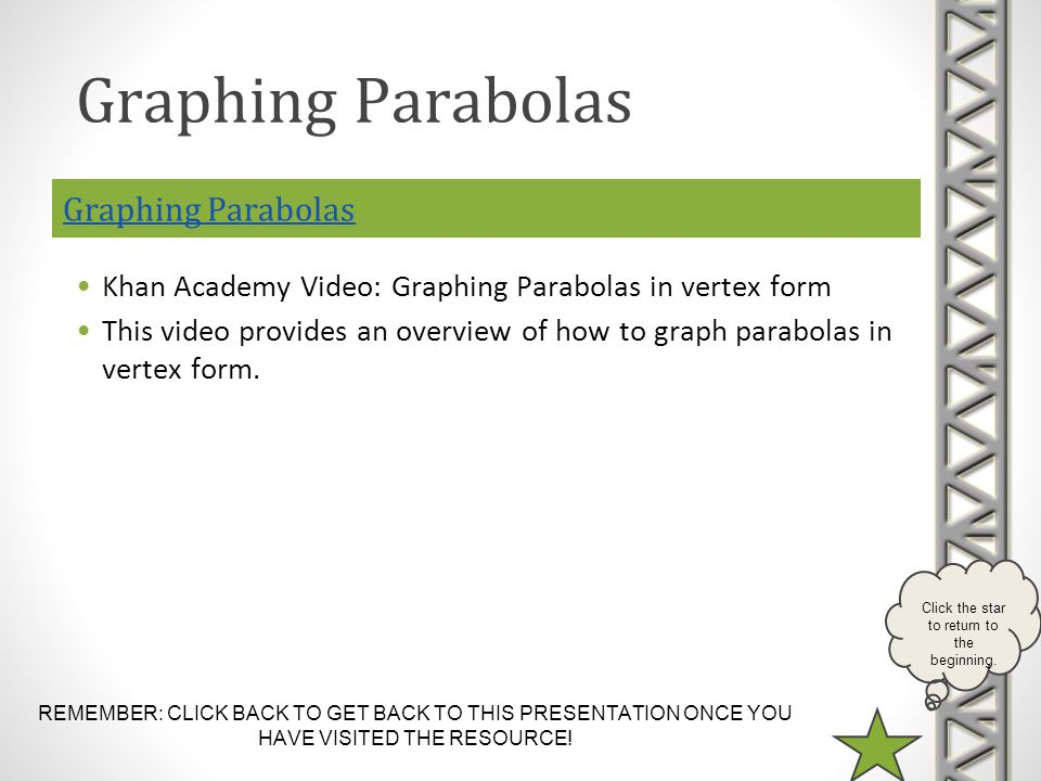 how to solve parabola problems