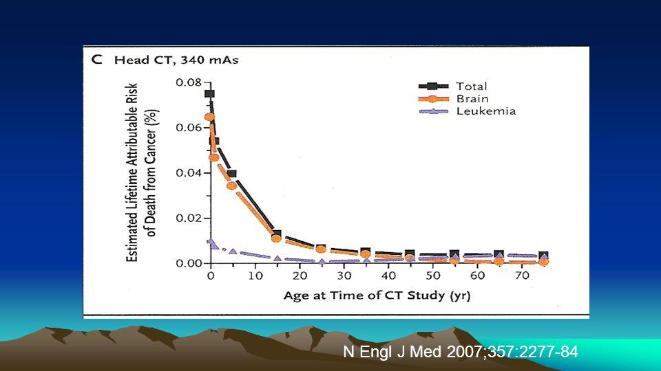 N Engl J Med 2007;357:2277-84
