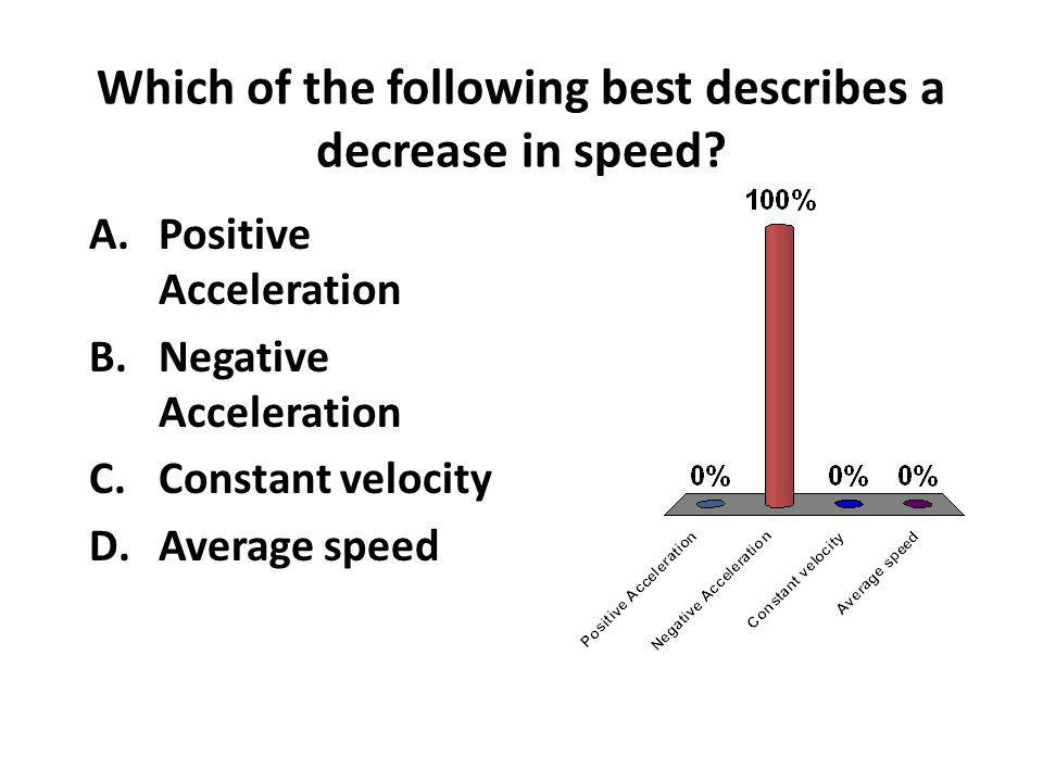 Which of the following best describes a decrease in speed