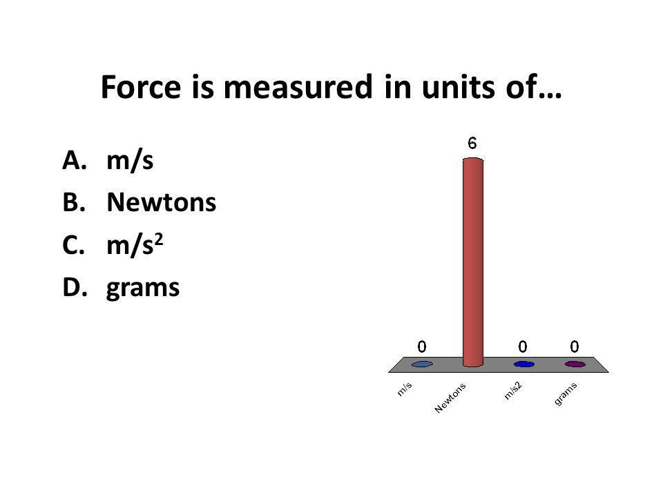 Force is measured in units of…