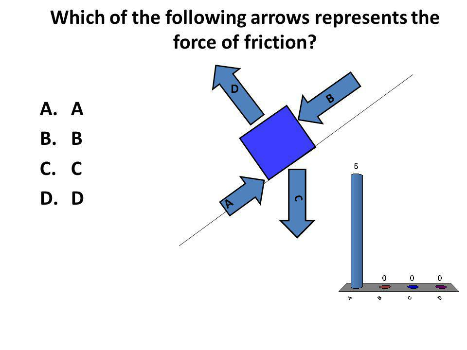 Which of the following arrows represents the force of friction