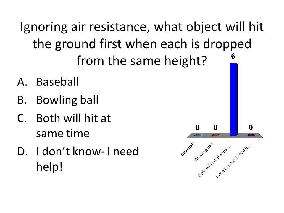 Ignoring air resistance, what object will hit the ground first when each is dropped from the same height