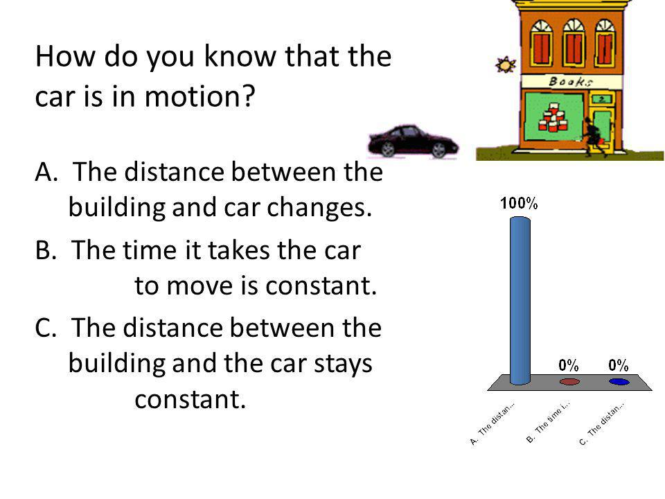 How do you know that the car is in motion