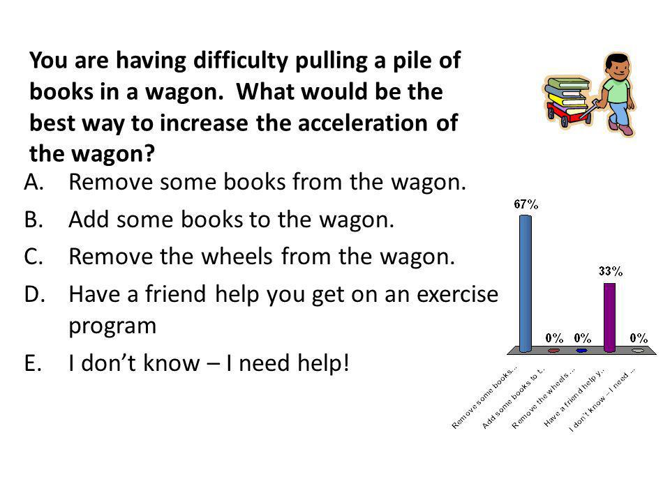 You are having difficulty pulling a pile of books in a wagon