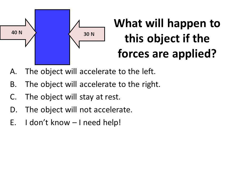 What will happen to this object if the forces are applied