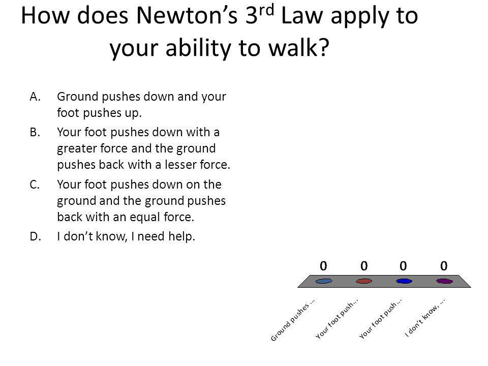 How does Newton's 3rd Law apply to your ability to walk