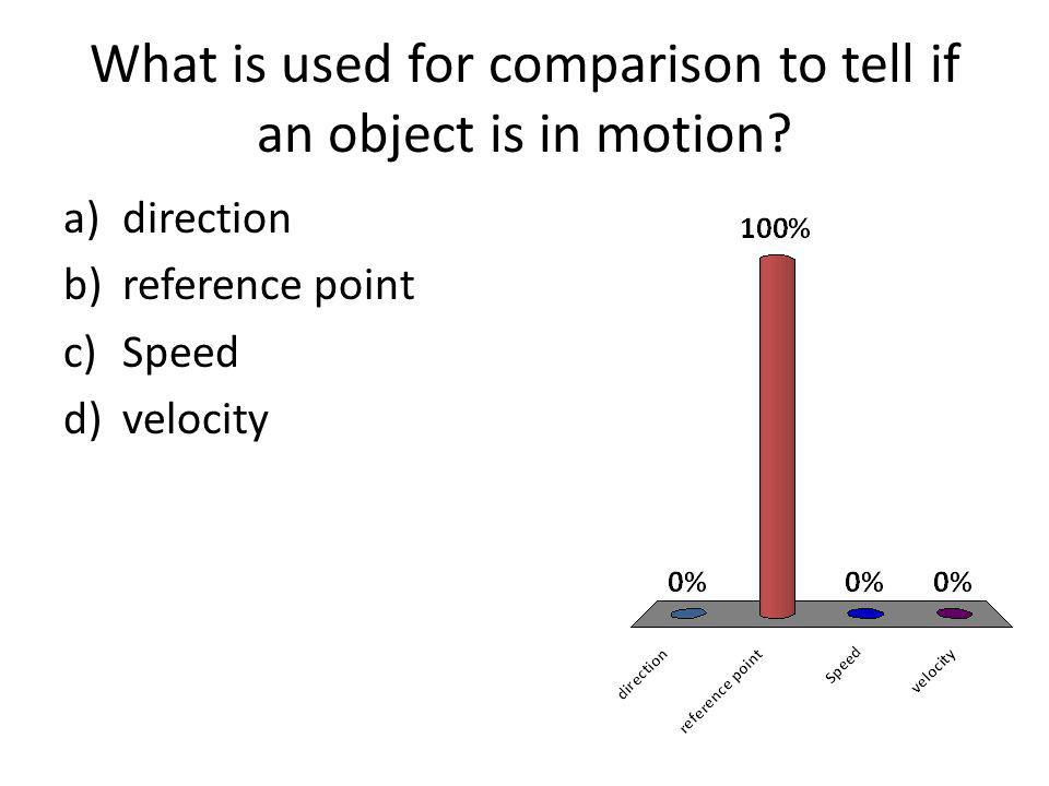 What is used for comparison to tell if an object is in motion