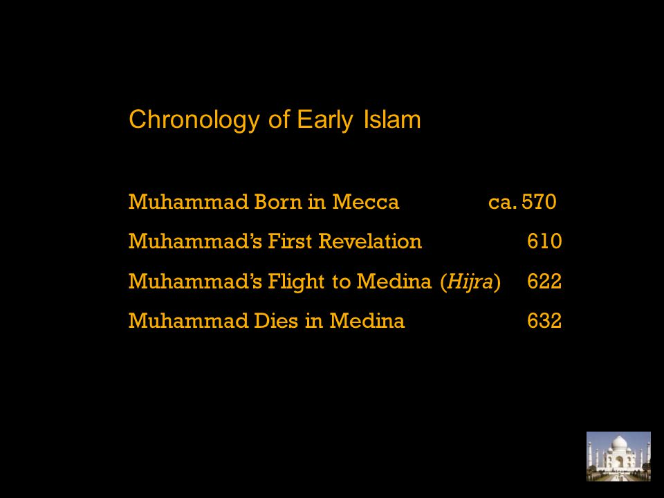 Chronology of Early Islam