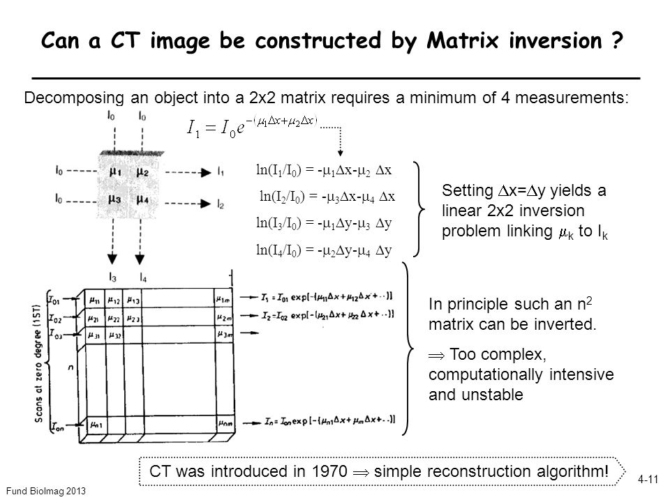 Can a CT image be constructed by Matrix inversion