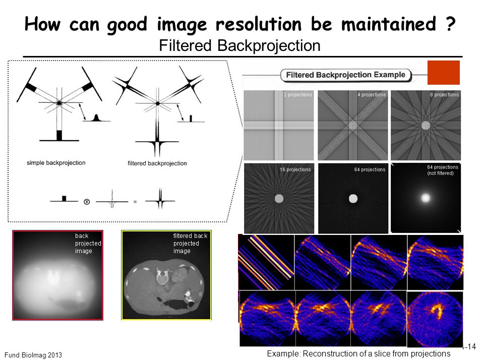 How can good image resolution be maintained Filtered Backprojection
