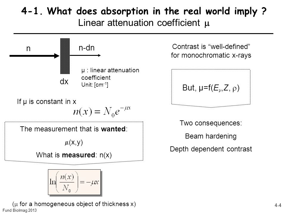 4-1. What does absorption in the real world imply