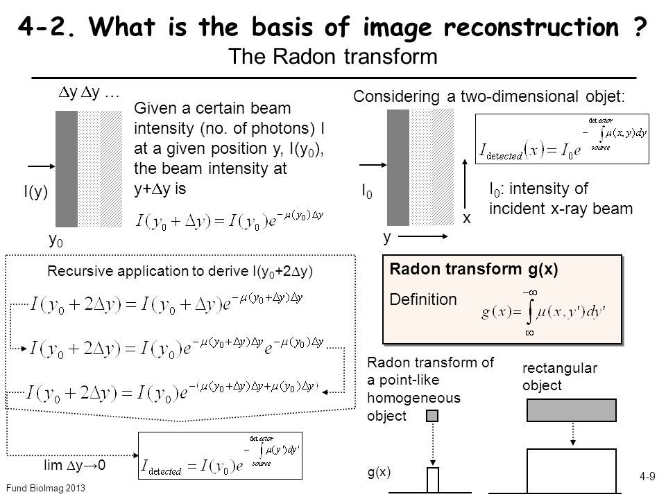 4-2. What is the basis of image reconstruction The Radon transform