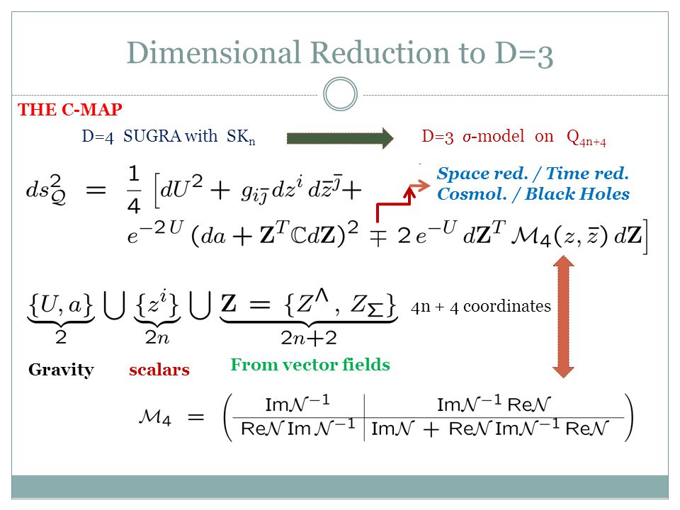 Dimensional Reduction to D=3