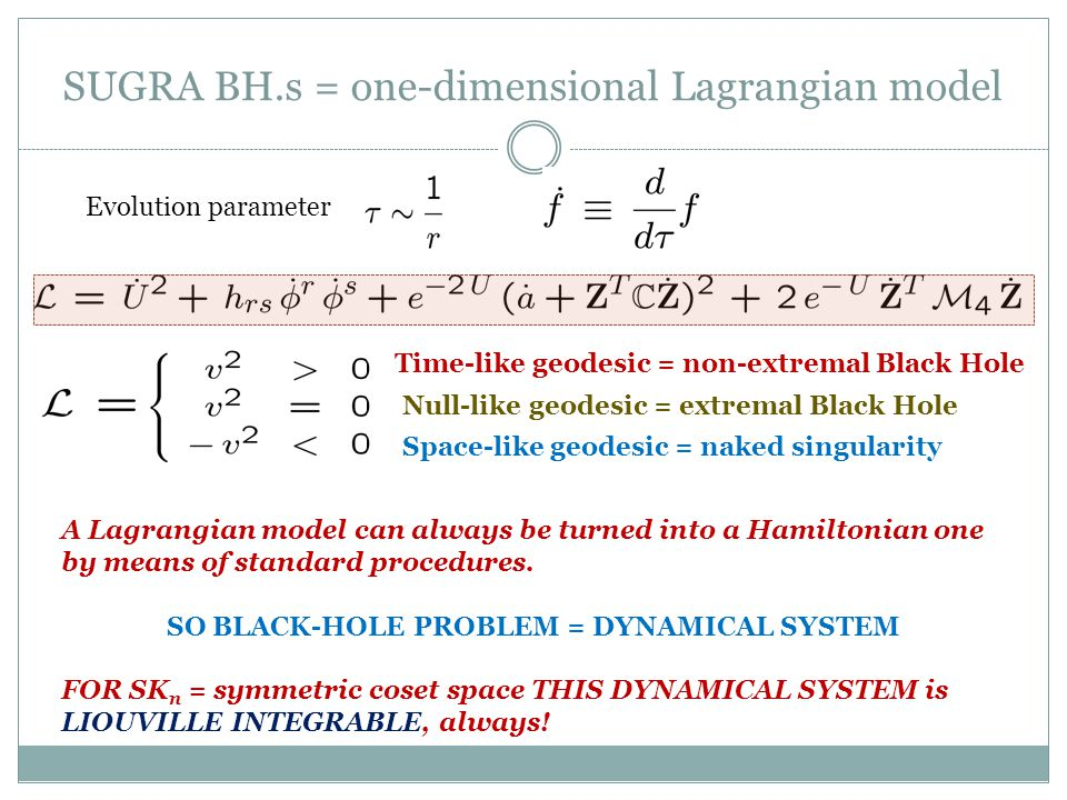SUGRA BH.s = one-dimensional Lagrangian model