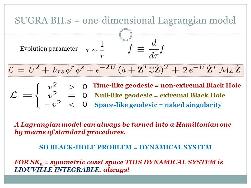 SUGRA BH.s = one-dimensional Lagrangian model