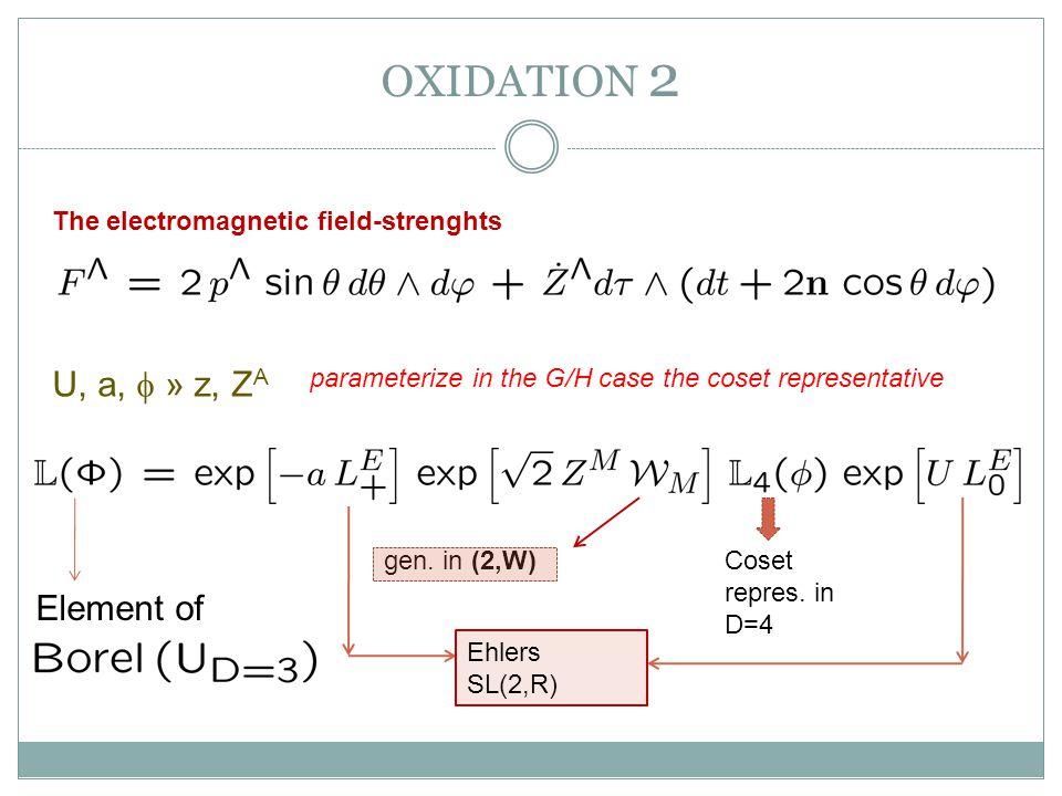 OXIDATION 2 U, a,  » z, ZA Element of