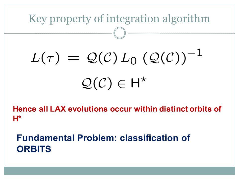 Key property of integration algorithm