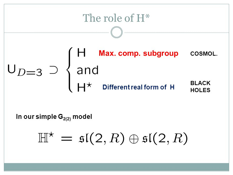 The role of H* Max. comp. subgroup Different real form of H