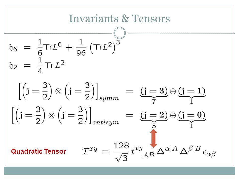 Invariants & Tensors Quadratic Tensor