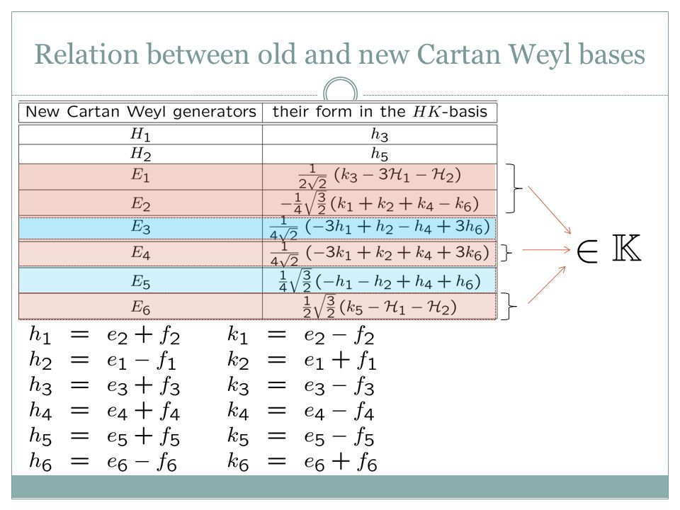 Relation between old and new Cartan Weyl bases