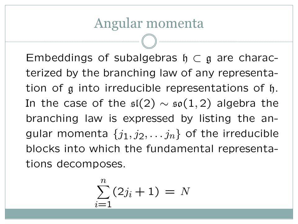 Angular momenta