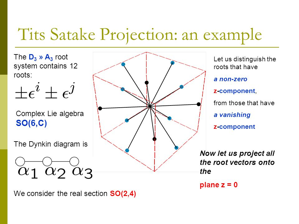 Tits Satake Projection: an example
