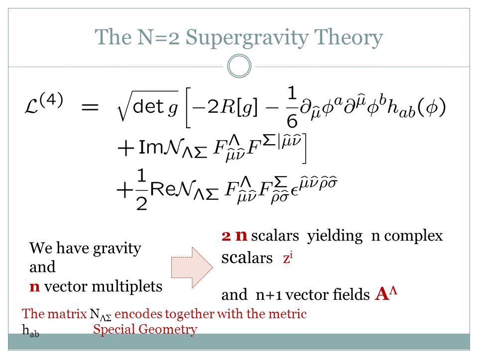 The N=2 Supergravity Theory