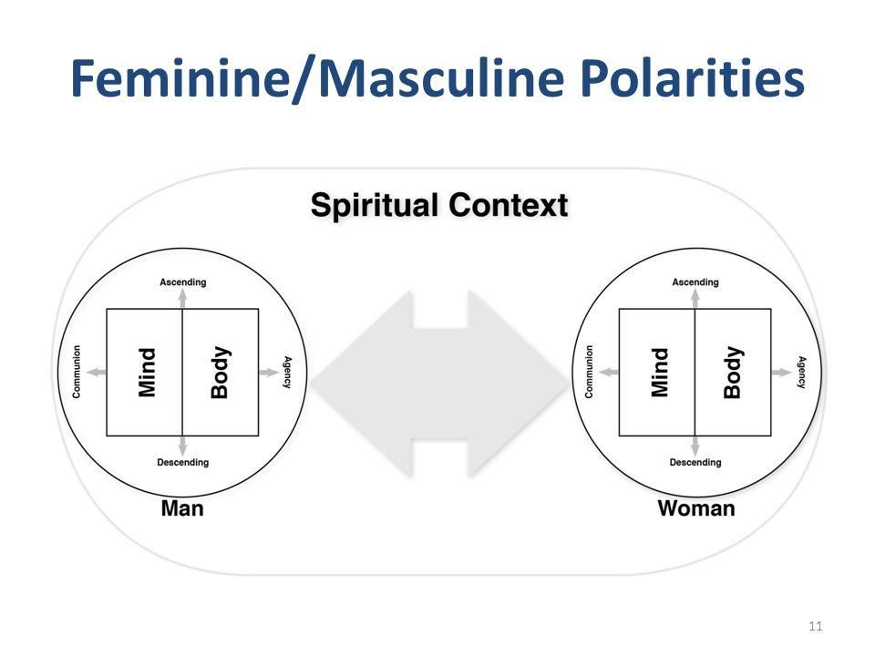 Feminine/Masculine Polarities