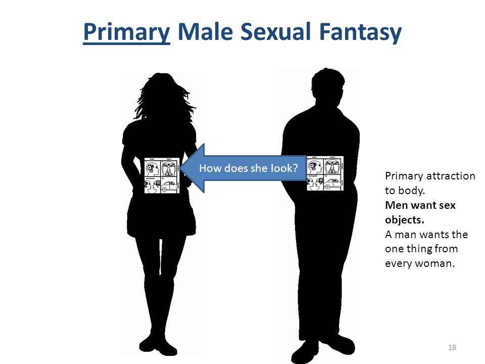 Primary Male Sexual Fantasy
