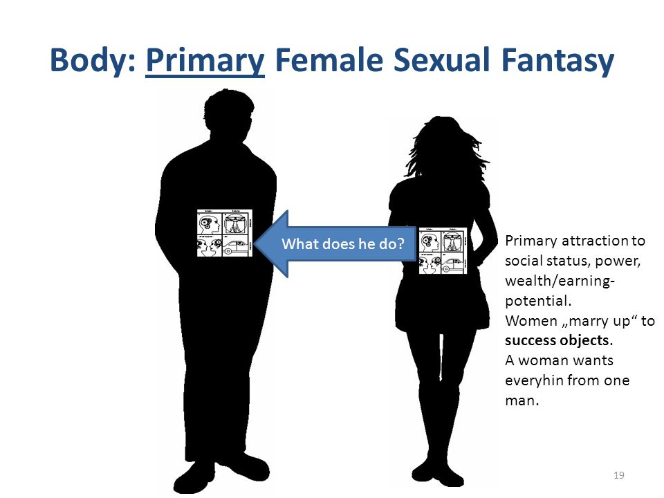 Body: Primary Female Sexual Fantasy