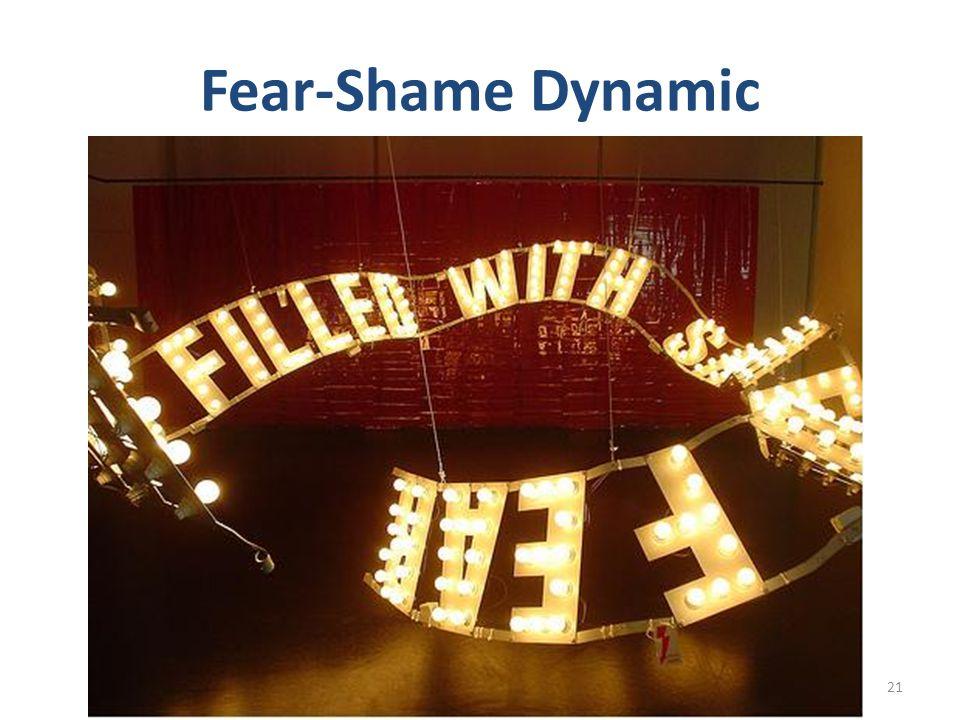 Fear-Shame Dynamic