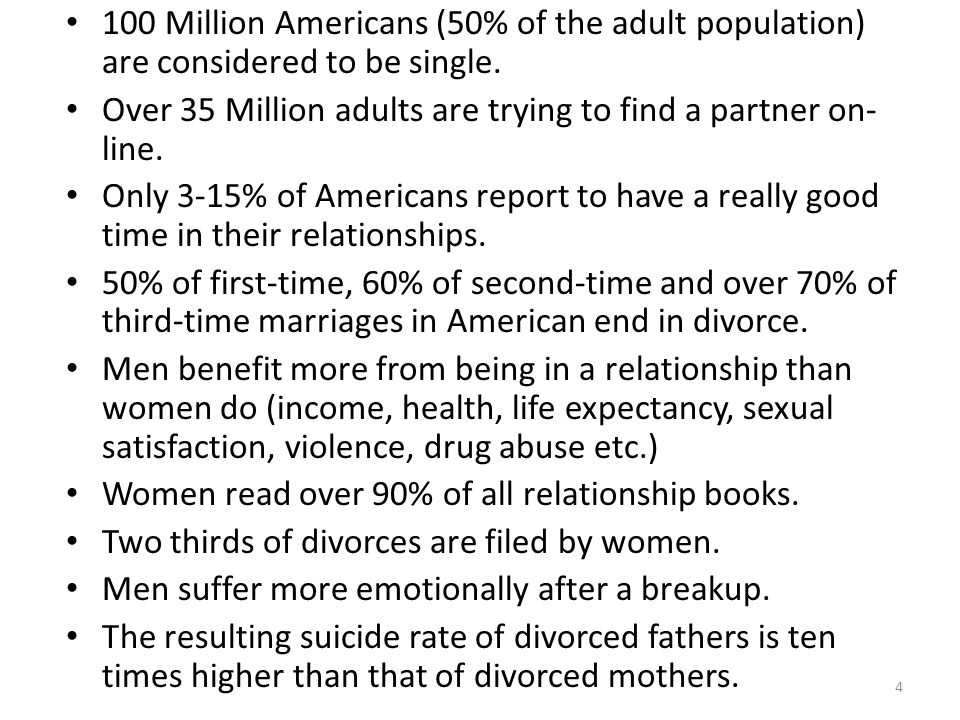 100 Million Americans (50% of the adult population) are considered to be single.