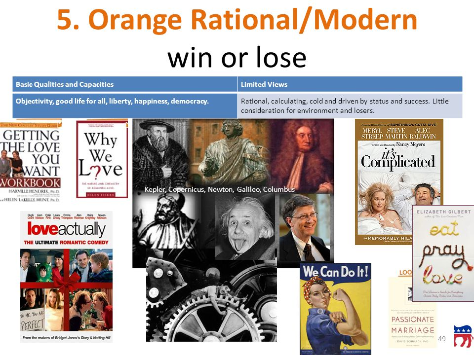 5. Orange Rational/Modern win or lose