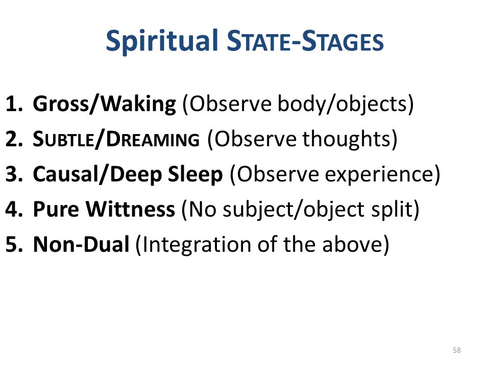 Spiritual State-Stages