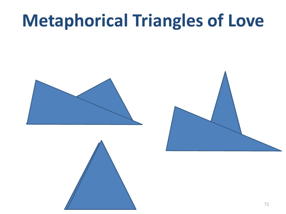 Metaphorical Triangles of Love