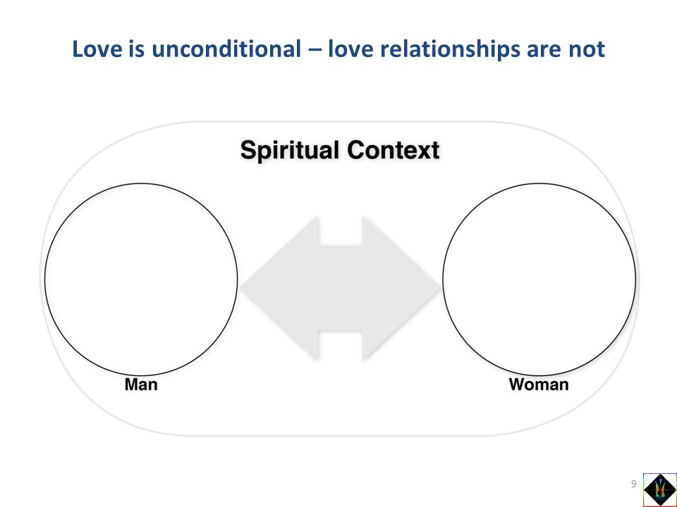 Love is unconditional – love relationships are not