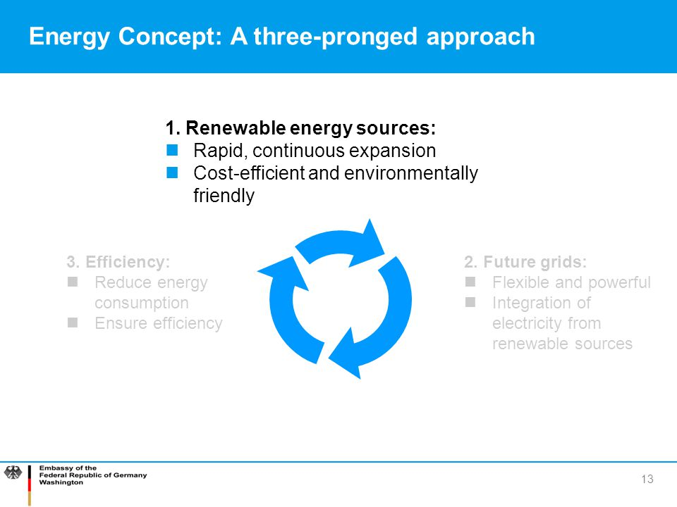 Energy Concept: A three-pronged approach