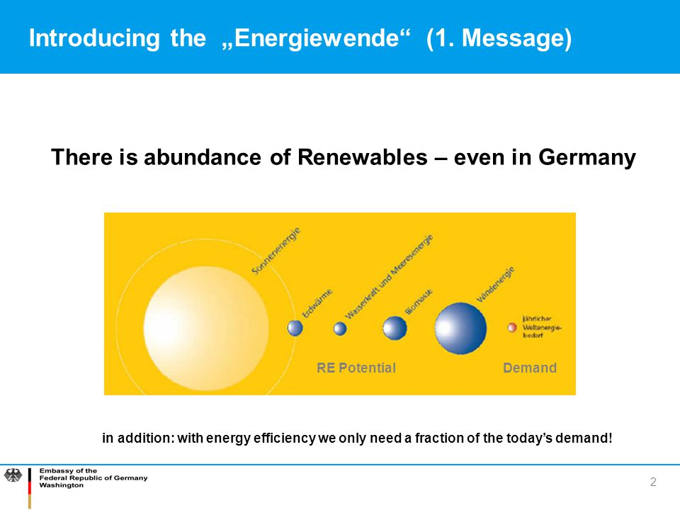 "Introducing the ""Energiewende (1. Message)"