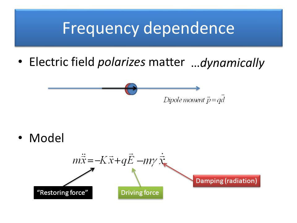 Frequency dependence Electric field polarizes matter …dynamically