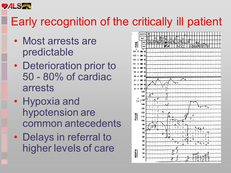 Early recognition of the critically ill patient