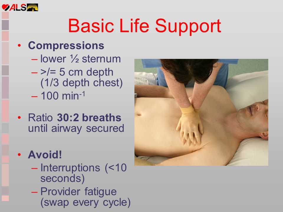 Basic Life Support Compressions lower ½ sternum