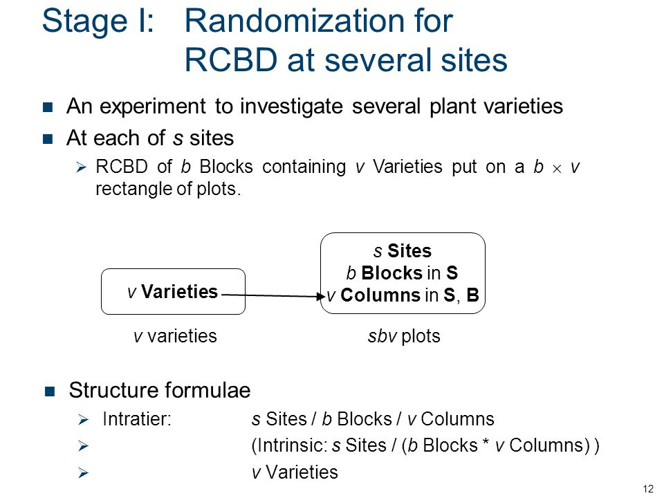 Stage I: Randomization for RCBD at several sites