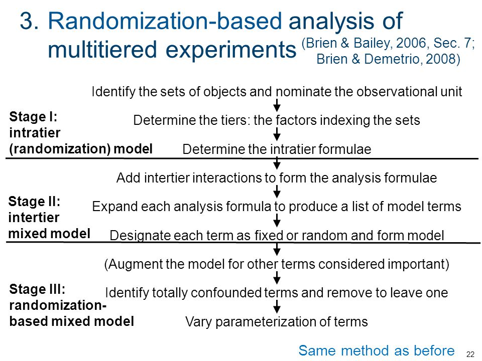 3. Randomization-based analysis of multitiered experiments