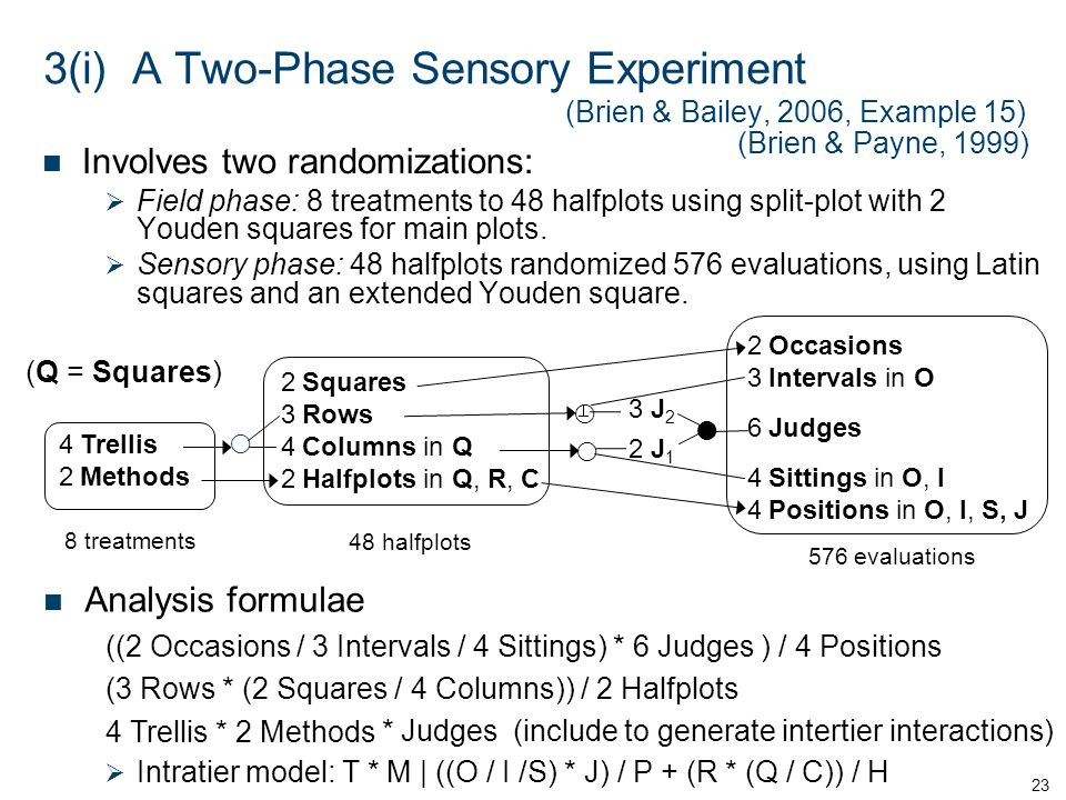 3(i) A Two-Phase Sensory Experiment (Brien & Bailey, 2006, Example 15)