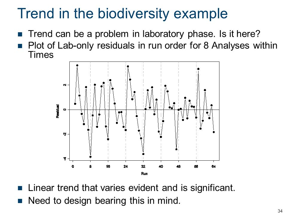 Trend in the biodiversity example
