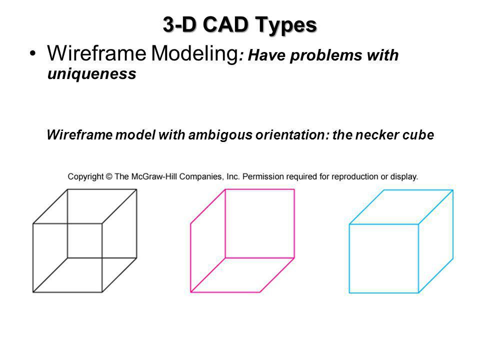 Wireframe model with ambigous orientation: the necker cube
