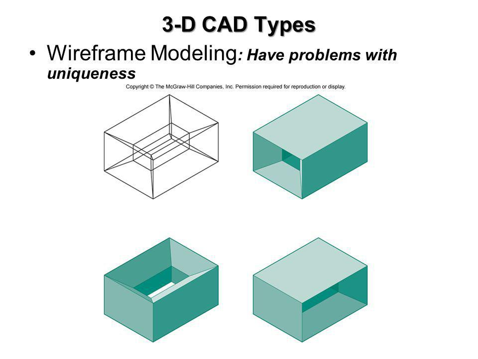 3-D CAD Types Wireframe Modeling: Have problems with uniqueness