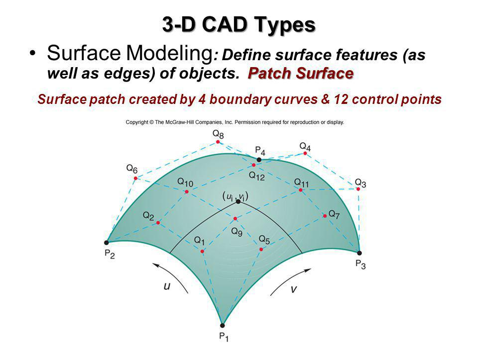Surface patch created by 4 boundary curves & 12 control points